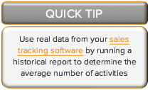 use your sales tracking software