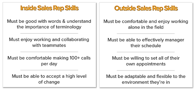 Inside Sales vs Outside Sales comparison