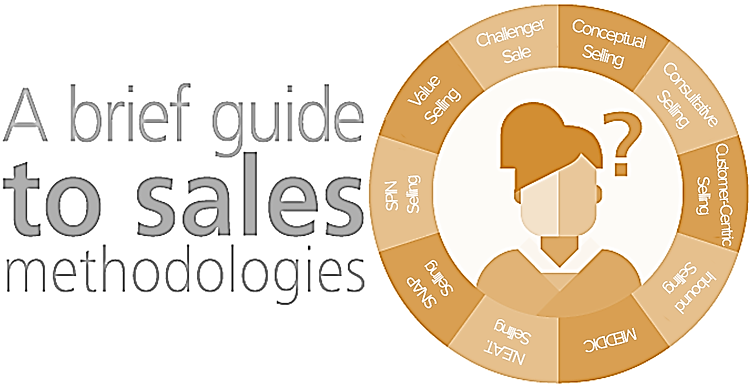 A guide to the top 12 sales methodologies