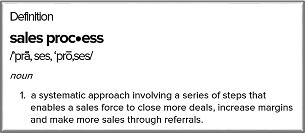 Definition of the sales process