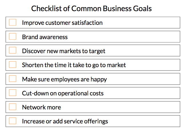 Checklist of Common Business Goals