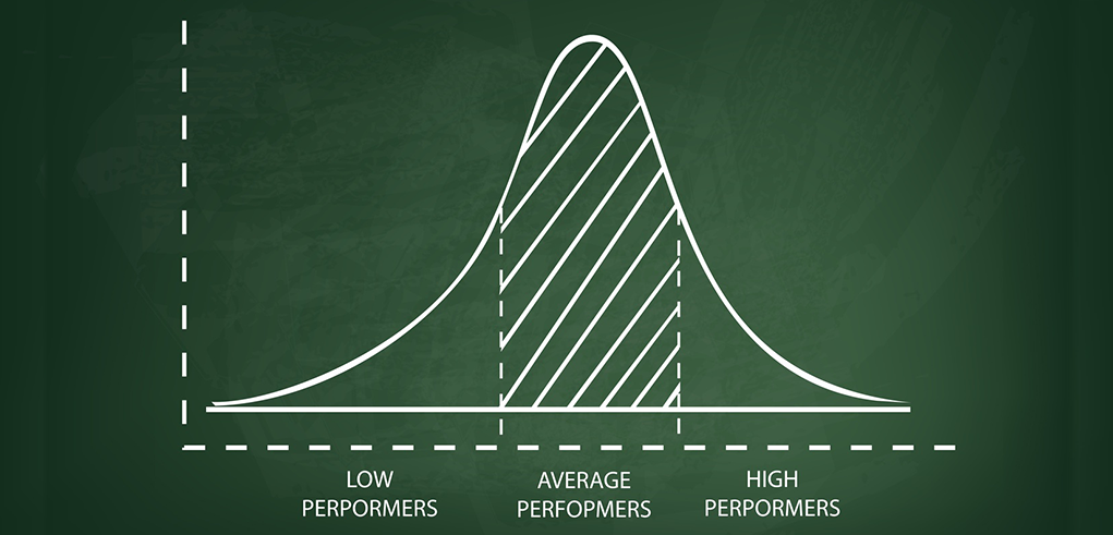 Shifting Your Sales Team Bell Curve_FI