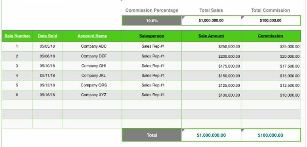Commission Calculator Excel Camba